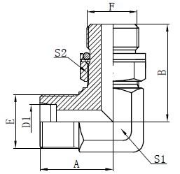 Elkoņu hidrauliskie adapteri Zīmēšana